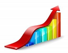 Диаграмма: растущий курс